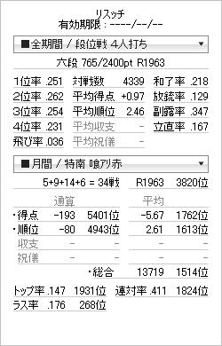 tenhou_prof_20120426.png
