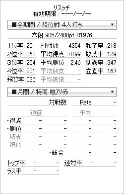 tenhou_prof_20120501.png