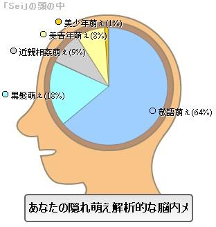 NAOCESHI-L.jpg