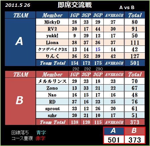 2011 5.26 即席交流戦