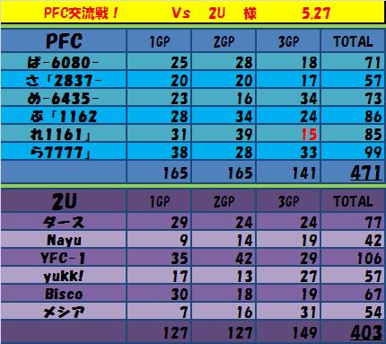 5.27 PFCvs2U