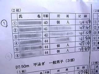 水泳大会(50mBr修正1)