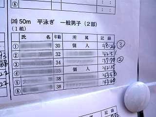 水泳大会(50mBr修正2)