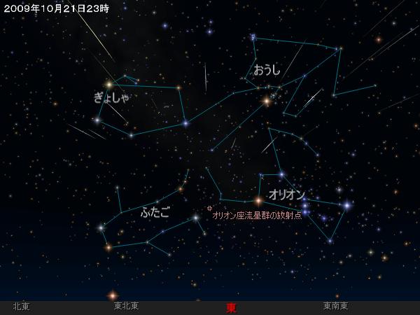 オリオン座流星群 どこをみる