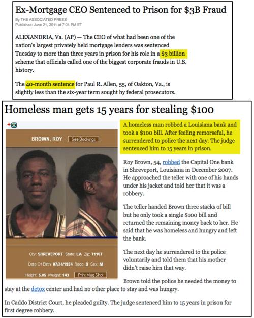 アメリカの正義