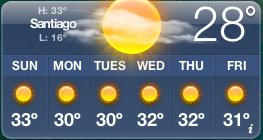 一週間の天気予報