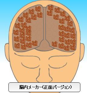 フルネーム・漢字で分析