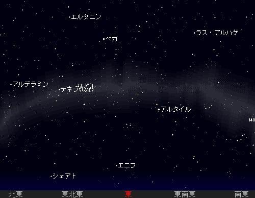 2011 7 7 七夕の星空星図1