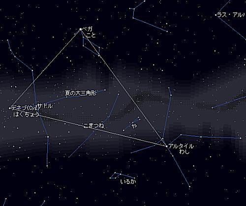 2011 7 7 七夕の星空星図2