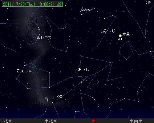 2011 7 28 みずがめ座δ南流星群星図2