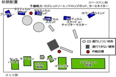 101207_015_deploymentfig.jpg