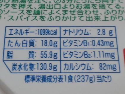 120207_栄養成分表