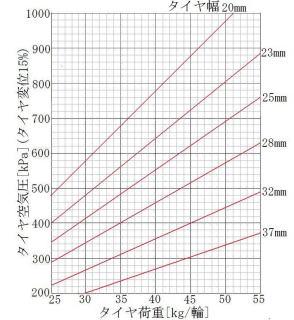 tire_width_pressure2.jpg