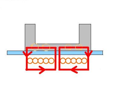 誘導加熱の図
