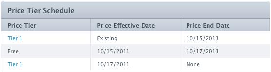 iTunes Connectでアプリの値段を設定